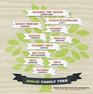 Jesus Family Tree