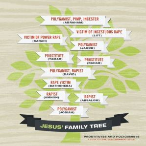 Jesus Family Tree